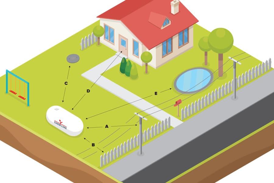 schemat-minimalnych-odleglosci-dla-zbiornika-gazowego